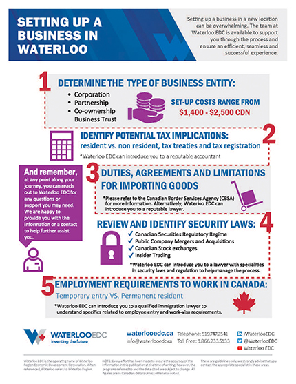 Infographic for setting up a business in Waterloo - download pdf
