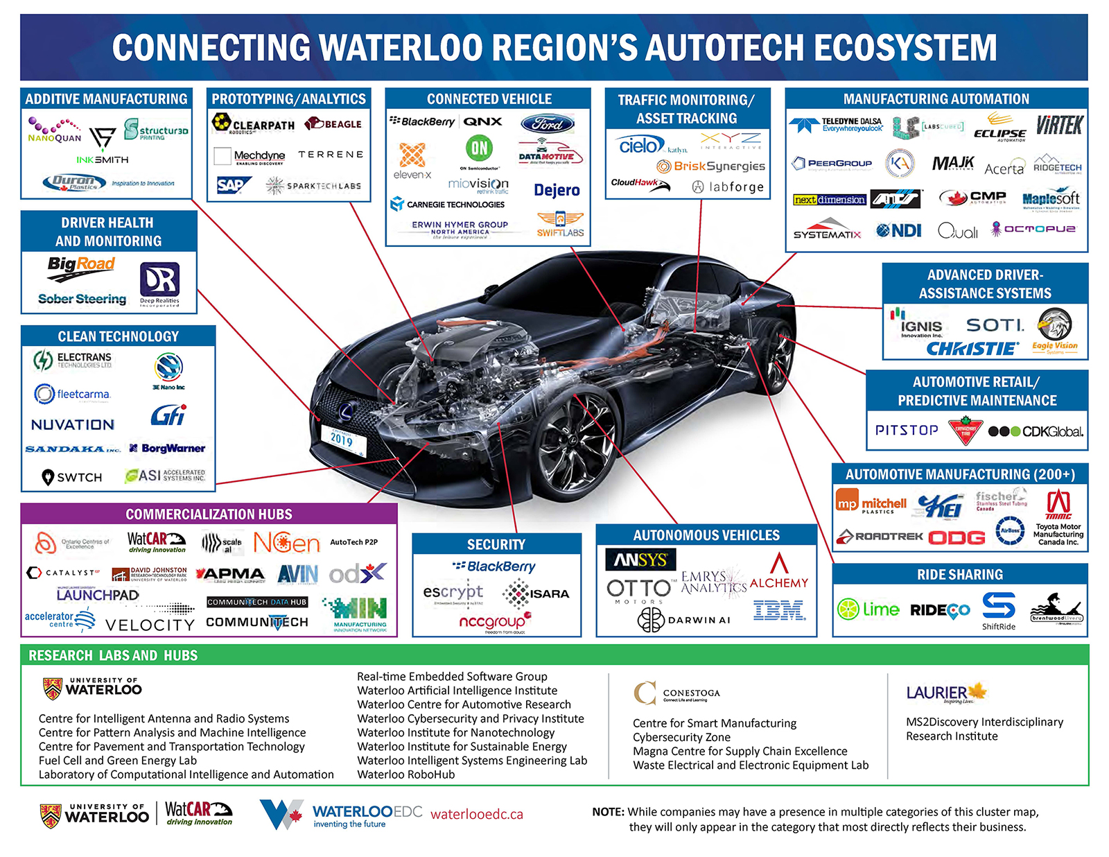 Waterloo's AutoTech Cluster Map - Download PDF