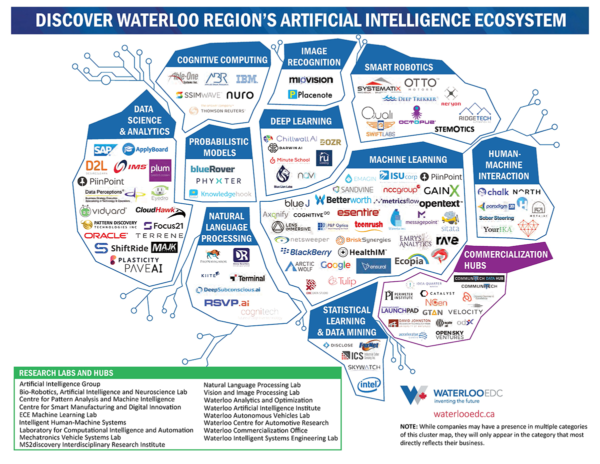 Waterloo's Artificial Intelligence Cluster Map - download PDF